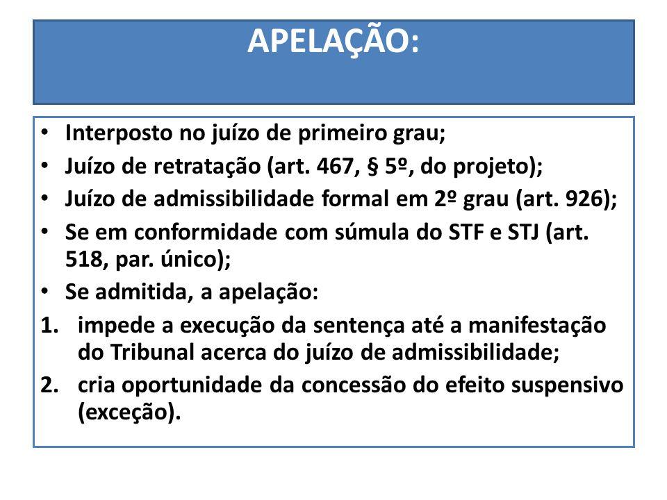 APELAÇÃO: Interposto no juízo de primeiro grau; Juízo de retratação (art. 467, § 5º, do projeto); Juízo de admissibilidade formal em 2º grau (art. 926