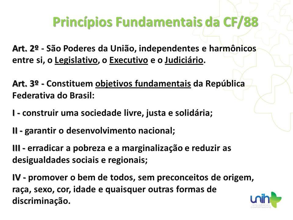 Art. 2º Art. 2º - São Poderes da União, independentes e harmônicos entre si, o Legislativo, o Executivo e o Judiciário. Art. 3º - Art. 3º - Constituem