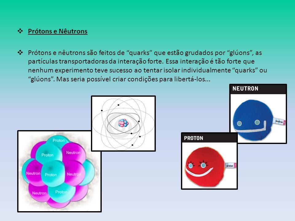 Prótons e Nêutrons Prótons e nêutrons são feitos de quarks que estão grudados por glúons, as partículas transportadoras da interação forte.