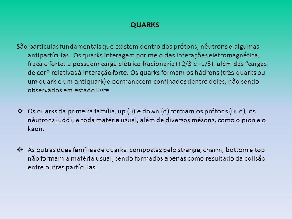 QUARKS São partículas fundamentais que existem dentro dos prótons, nêutrons e algumas antipartículas.