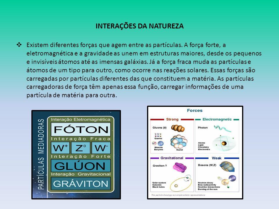 INTERAÇÕES DA NATUREZA Existem diferentes forças que agem entre as partículas.