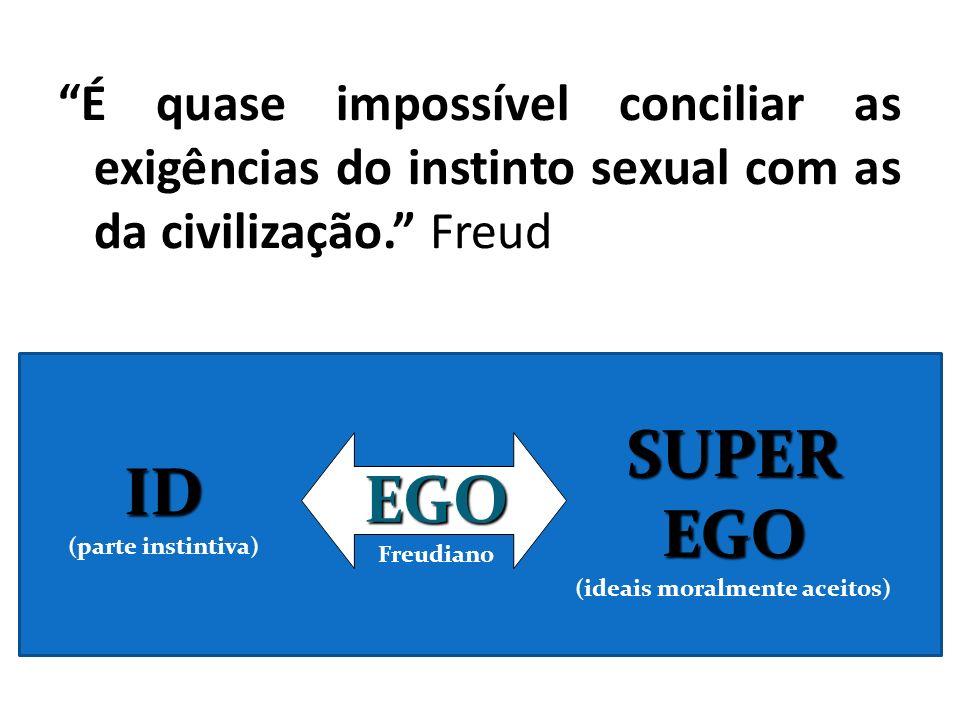 É quase impossível conciliar as exigências do instinto sexual com as da civilização. Freud ID (parte instintiva) SUPER EGO (ideais moralmente aceitos)