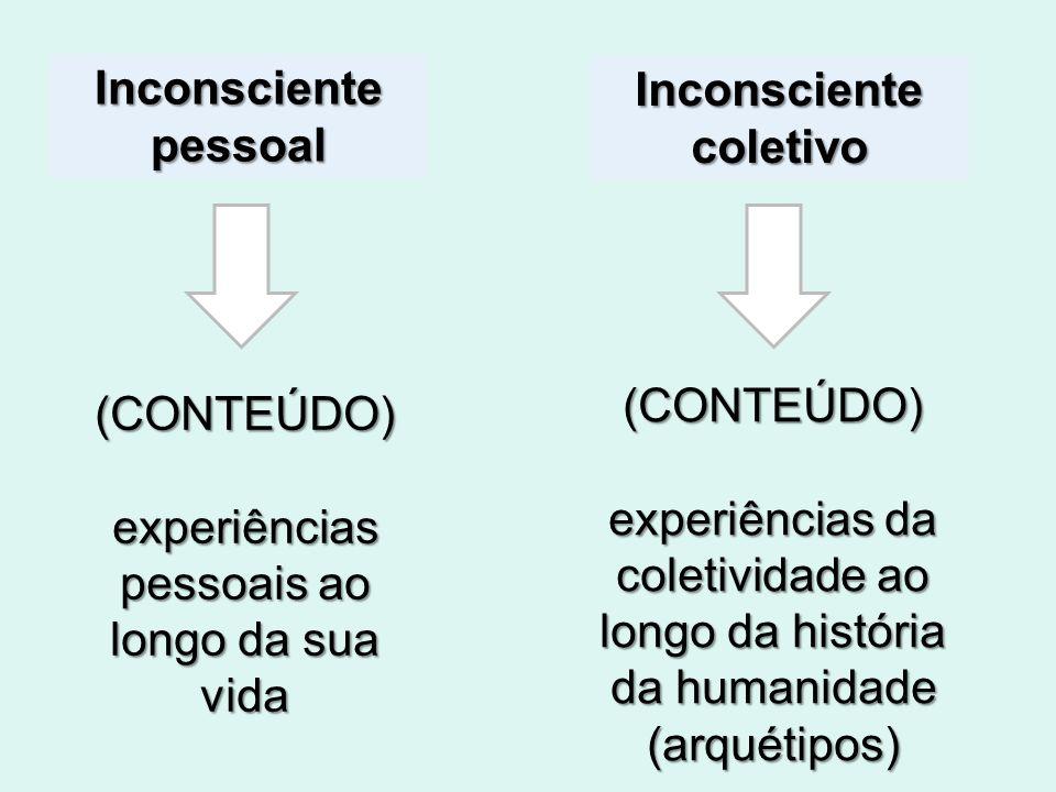 Inconsciente pessoal (CONTEÚDO) experiências pessoais ao longo da sua vida Inconsciente coletivo (CONTEÚDO) experiências da coletividade ao longo da história da humanidade (arquétipos)
