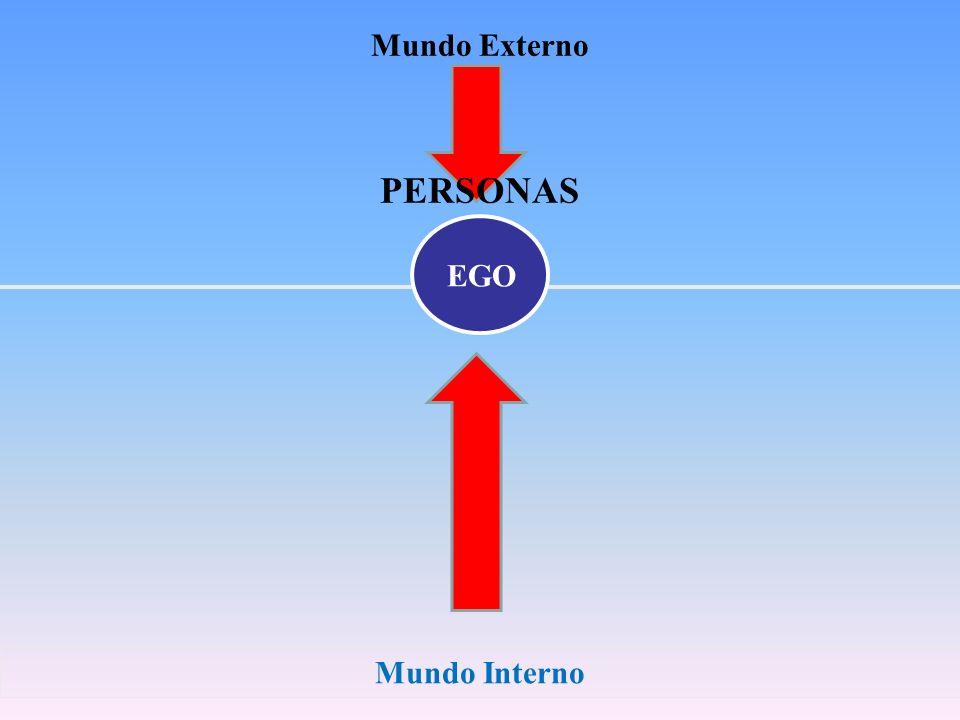 Mundo Interno Mundo Externo PERSONAS EGO