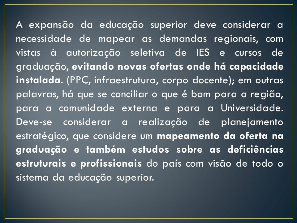 A expansão da educação superior deve considerar a necessidade de mapear as demandas regionais, com vistas à autorização seletiva de IES e cursos de gr