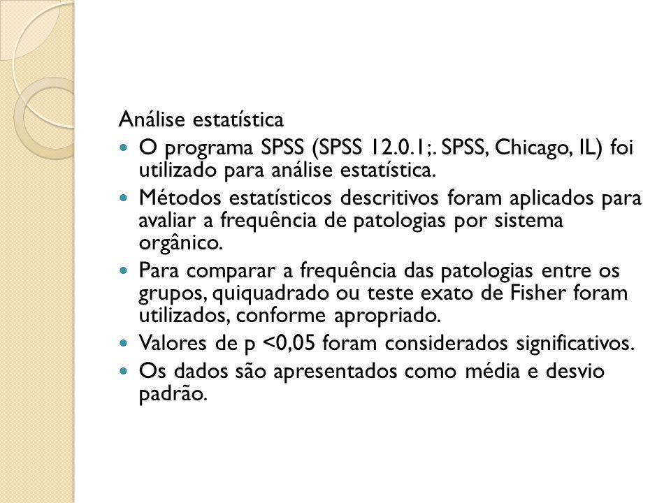 Análise estatística O programa SPSS (SPSS 12.0.1;. SPSS, Chicago, IL) foi utilizado para análise estatística. Métodos estatísticos descritivos foram a