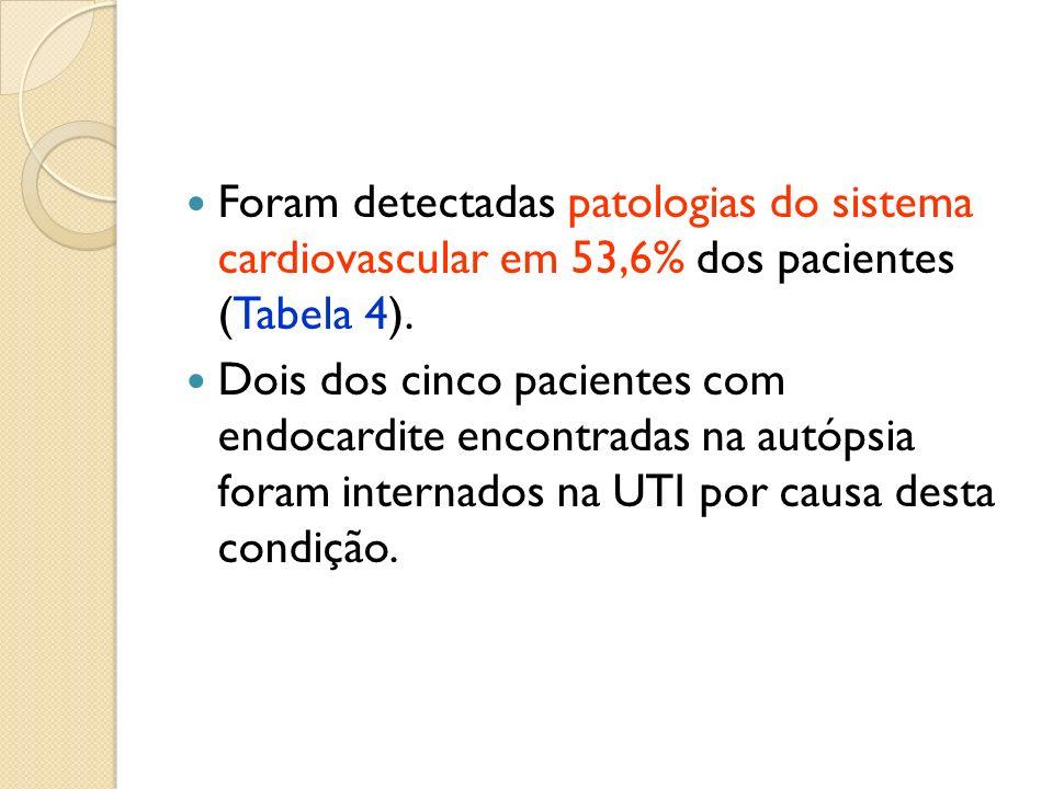 Foram detectadas patologias do sistema cardiovascular em 53,6% dos pacientes (Tabela 4). Dois dos cinco pacientes com endocardite encontradas na autóp