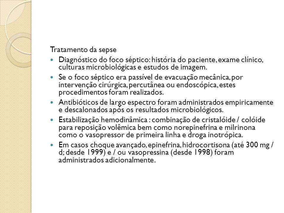 Tratamento da sepse Diagnóstico do foco séptico: história do paciente, exame clínico, culturas microbiológicas e estudos de imagem. Se o foco séptico