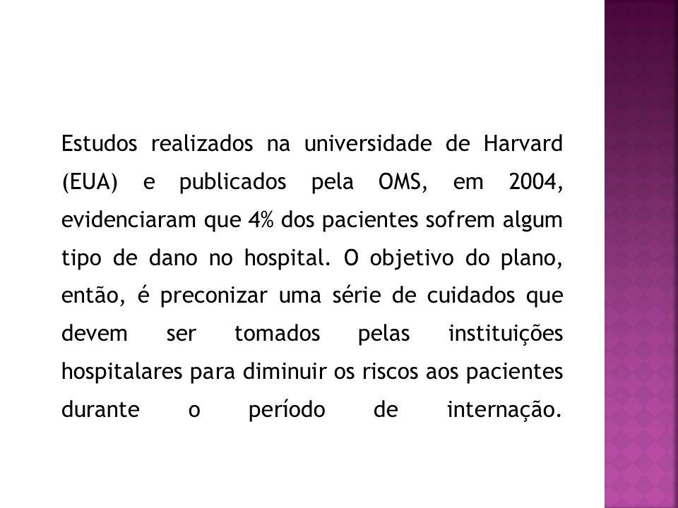 Estudos realizados na universidade de Harvard (EUA) e publicados pela OMS, em 2004, evidenciaram que 4% dos pacientes sofrem algum tipo de dano no hos