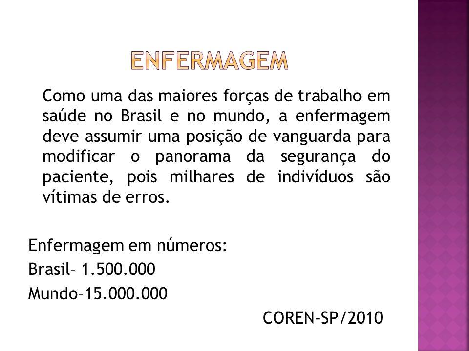 Como uma das maiores forças de trabalho em saúde no Brasil e no mundo, a enfermagem deve assumir uma posição de vanguarda para modificar o panorama da segurança do paciente, pois milhares de indivíduos são vítimas de erros.