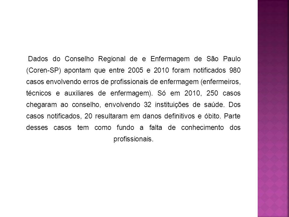 Dados do Conselho Regional de e Enfermagem de São Paulo (Coren-SP) apontam que entre 2005 e 2010 foram notificados 980 casos envolvendo erros de profi