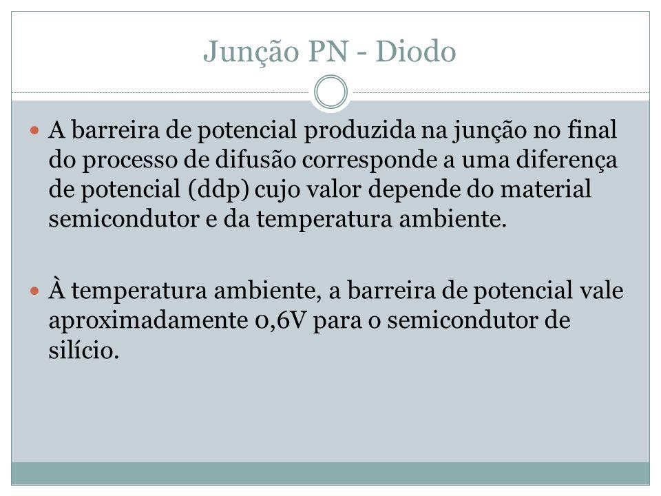 Junção PN - Diodo A barreira de potencial produzida na junção no final do processo de difusão corresponde a uma diferença de potencial (ddp) cujo valo