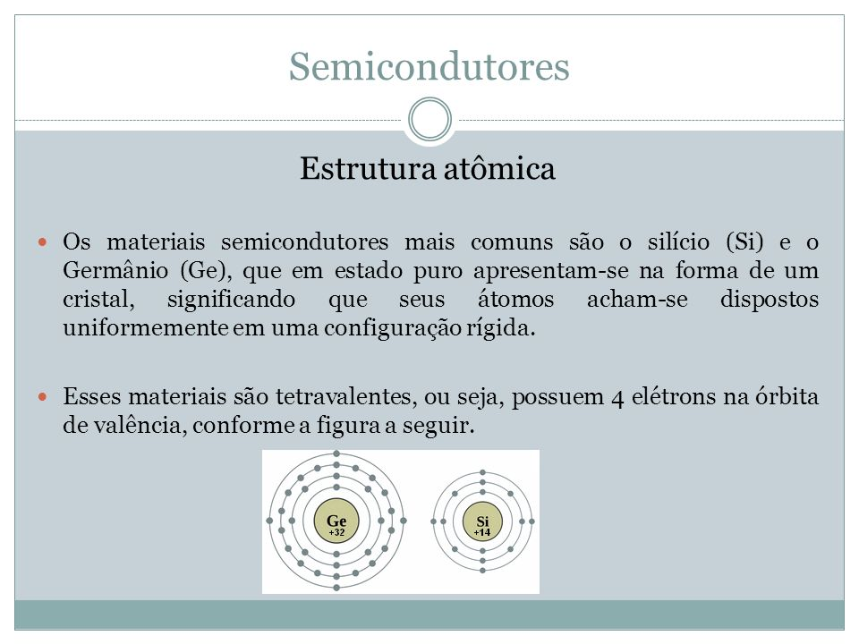 Semicondutores Como a estabilidade é atingida com oito elétrons na última órbita, cada átomo desses materiais faz 4 ligações covalentes com quatro átomos vizinhos, tornando-se estáveis e dando origem a estrutura cristalizada, conforme figura a seguir.