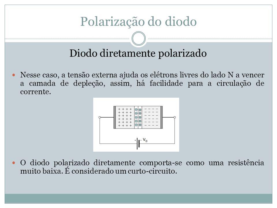 Polarização do diodo Diodo diretamente polarizado Nesse caso, a tensão externa ajuda os elétrons livres do lado N a vencer a camada de depleção, assim