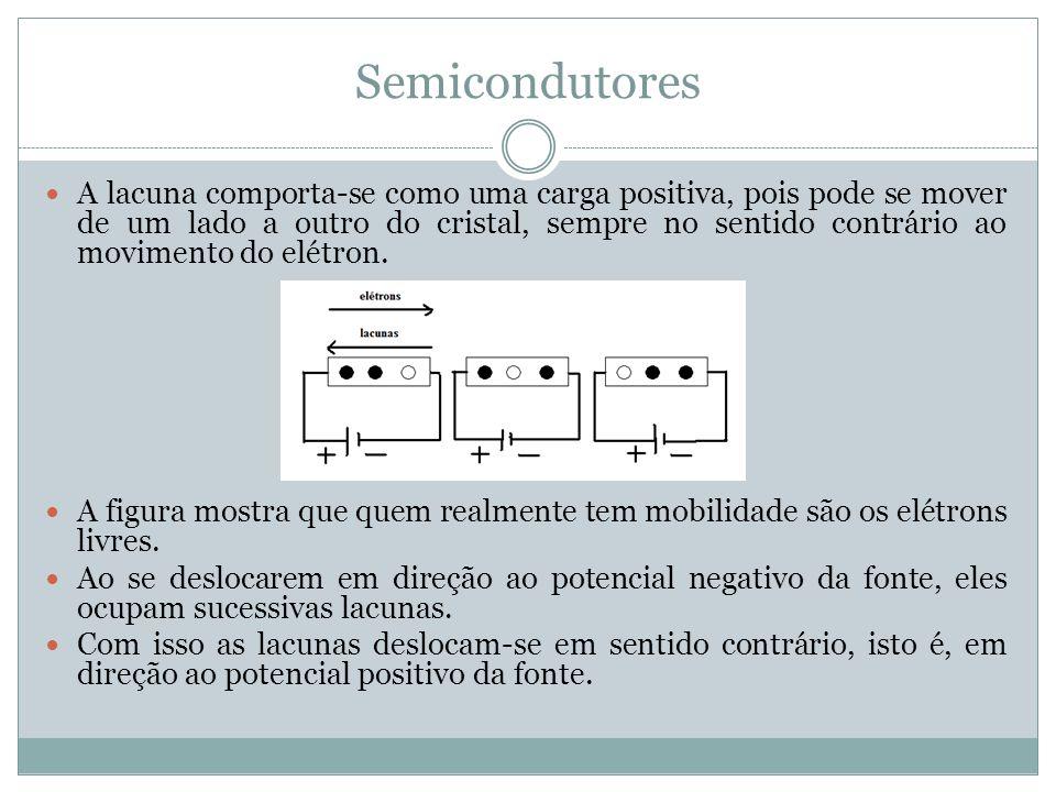 Semicondutores A lacuna comporta-se como uma carga positiva, pois pode se mover de um lado a outro do cristal, sempre no sentido contrário ao moviment