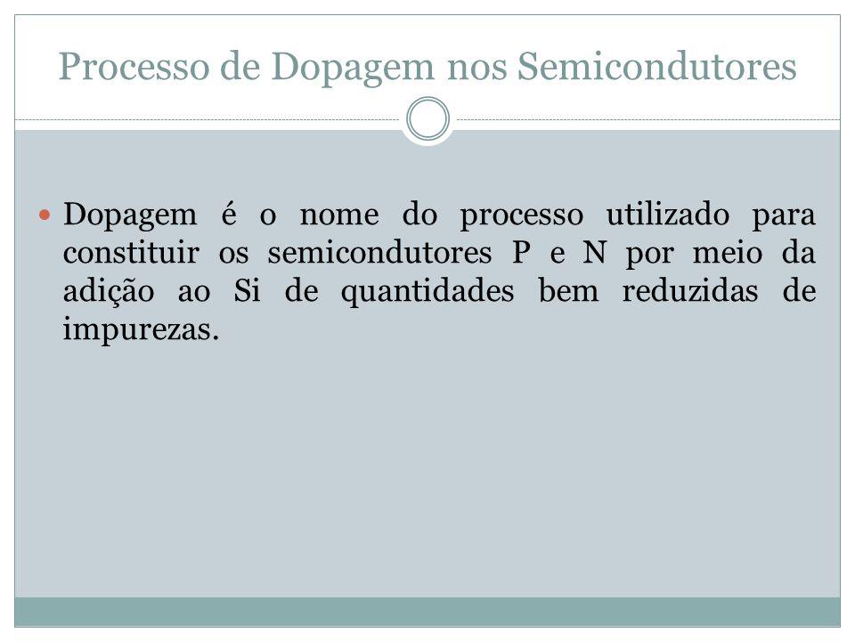 Processo de Dopagem nos Semicondutores Dopagem é o nome do processo utilizado para constituir os semicondutores P e N por meio da adição ao Si de quan