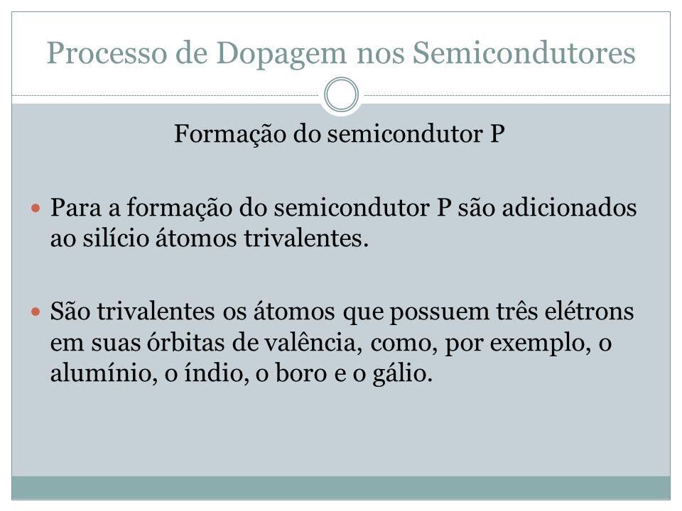 Processo de Dopagem nos Semicondutores Formação do semicondutor P Para a formação do semicondutor P são adicionados ao silício átomos trivalentes. São