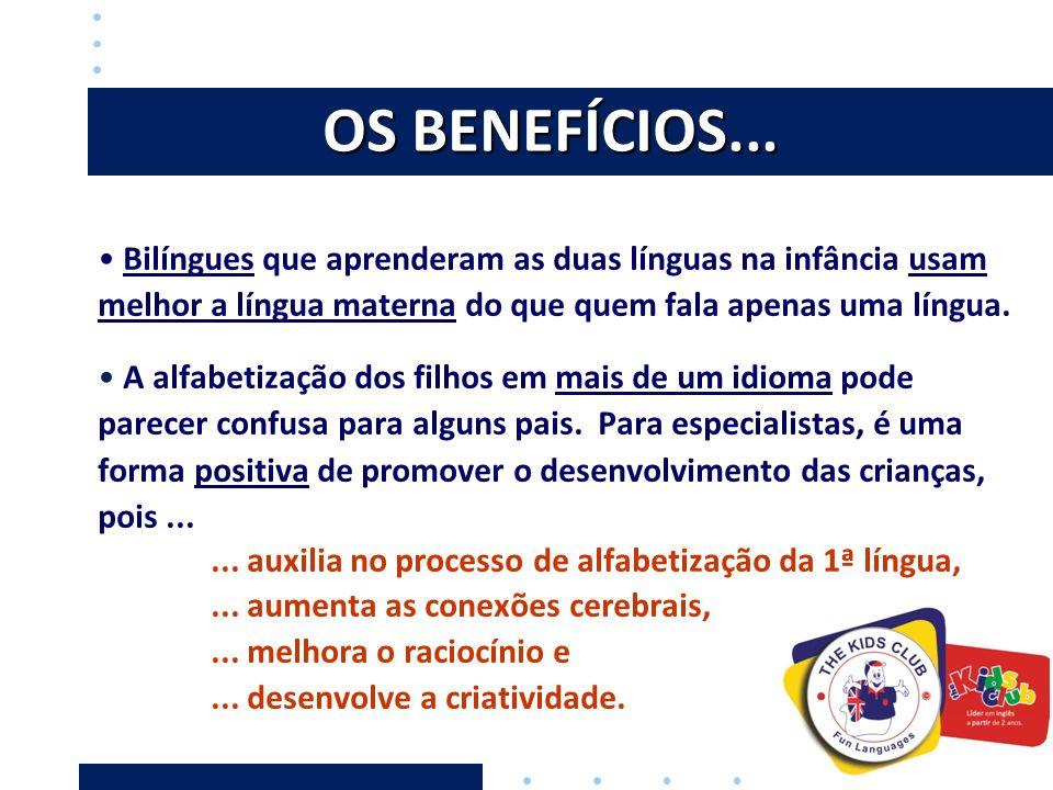 OS BENEFÍCIOS... Bilíngues que aprenderam as duas línguas na infância usam melhor a língua materna do que quem fala apenas uma língua. A alfabetização