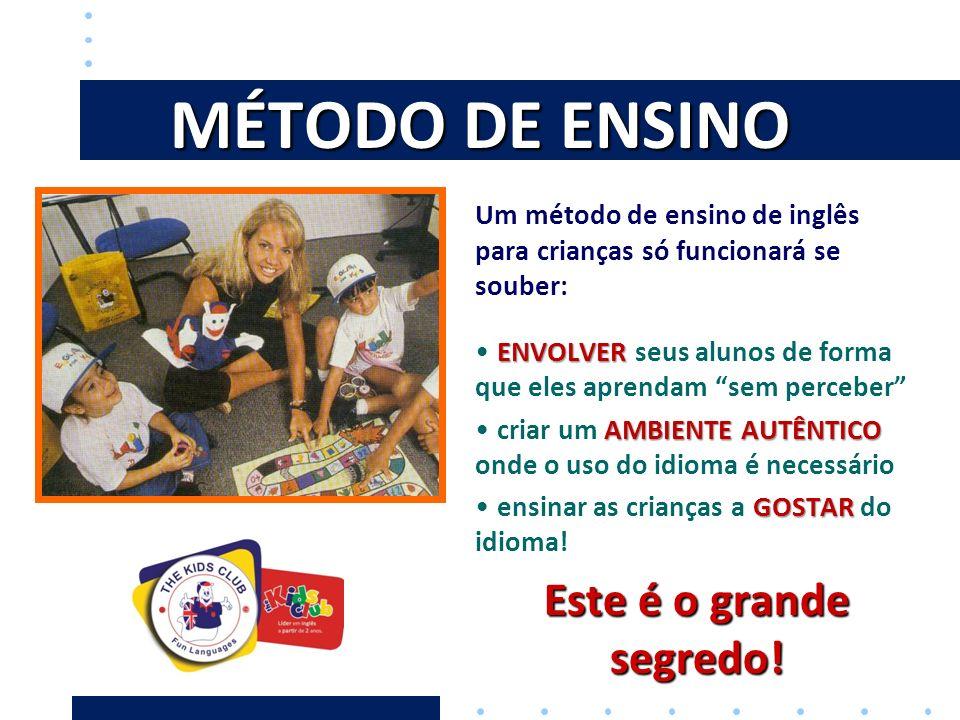 Um método de ensino de inglês para crianças só funcionará se souber: ENVOLVER ENVOLVER seus alunos de forma que eles aprendam sem perceber AMBIENTE AU