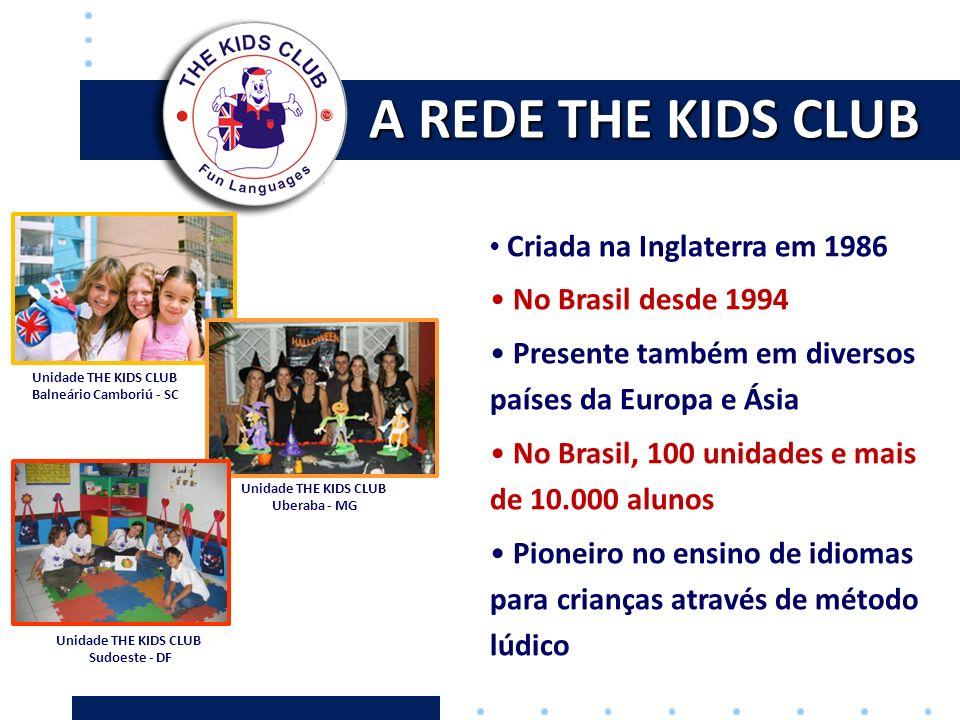 A REDE THE KIDS CLUB Criada na Inglaterra em 1986 No Brasil desde 1994 Presente também em diversos países da Europa e Ásia No Brasil, 100 unidades e mais de 10.000 alunos Pioneiro no ensino de idiomas para crianças através de método lúdico Unidade THE KIDS CLUB Balneário Camboriú - SC Unidade THE KIDS CLUB Uberaba - MG Unidade THE KIDS CLUB Sudoeste - DF
