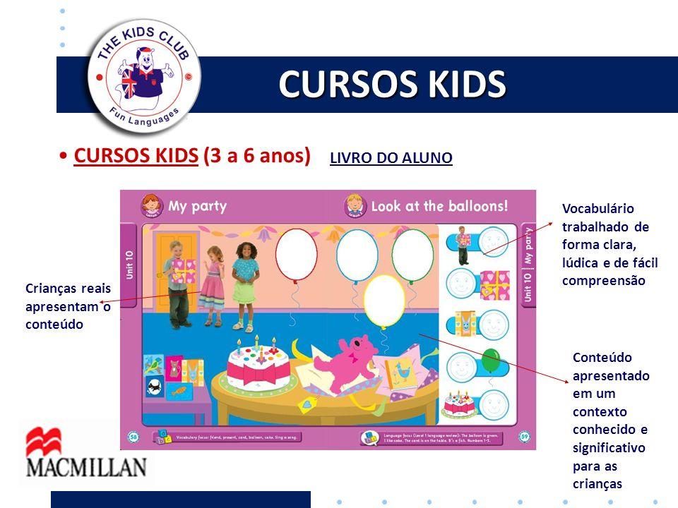 CURSOS KIDS CURSOS KIDS (3 a 6 anos) Crianças reais apresentam o conteúdo Conteúdo apresentado em um contexto conhecido e significativo para as crianças Vocabulário trabalhado de forma clara, lúdica e de fácil compreensão LIVRO DO ALUNO