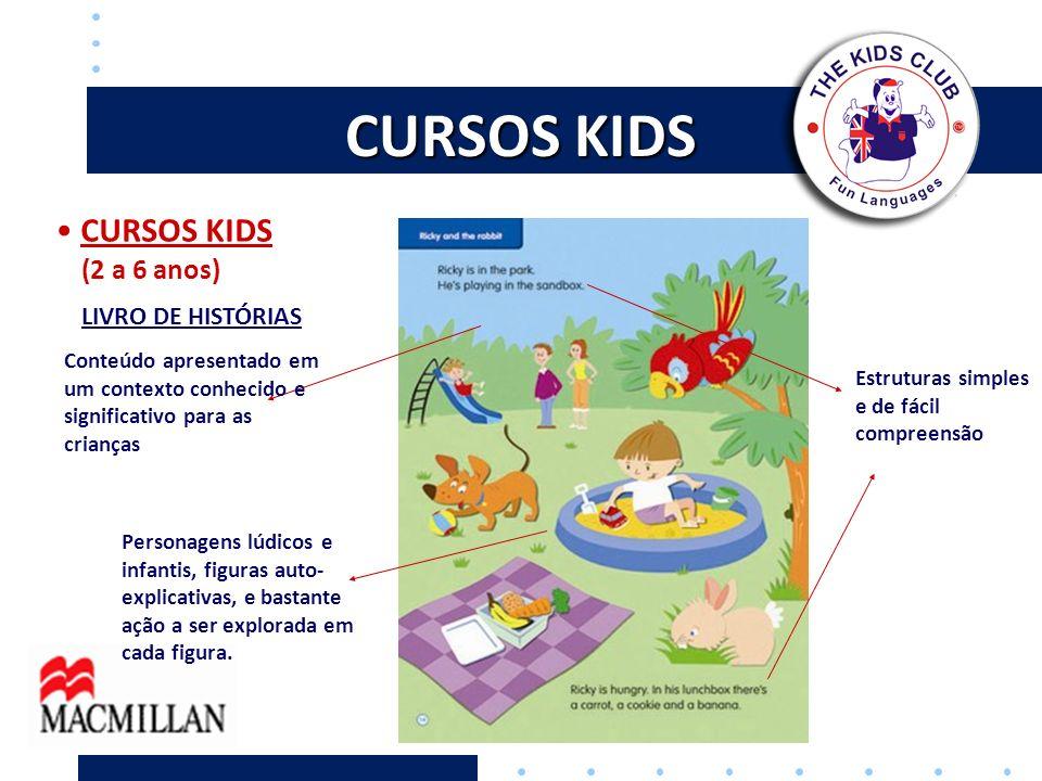 CURSOS KIDS (2 a 6 anos) Estruturas simples e de fácil compreensão Conteúdo apresentado em um contexto conhecido e significativo para as crianças Pers
