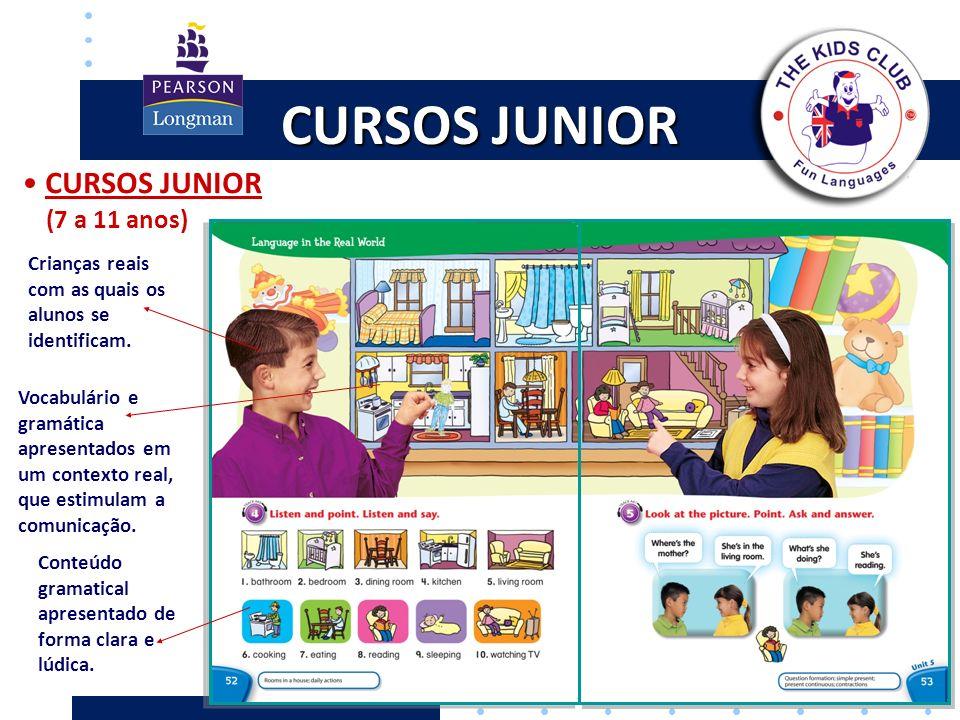 CURSOS JUNIOR (7 a 11 anos) Conteúdo gramatical apresentado de forma clara e lúdica. Vocabulário e gramática apresentados em um contexto real, que est