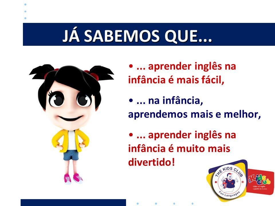 JÁ SABEMOS QUE...... aprender inglês na infância é mais fácil,... na infância, aprendemos mais e melhor,... aprender inglês na infância é muito mais d