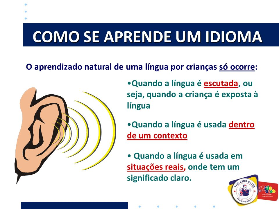 COMO SE APRENDE UM IDIOMA O aprendizado natural de uma língua por crianças só ocorre: Quando a língua é escutada, ou seja, quando a criança é exposta à língua Quando a língua é usada dentro de um contexto Quando a língua é usada em situações reais, onde tem um significado claro.