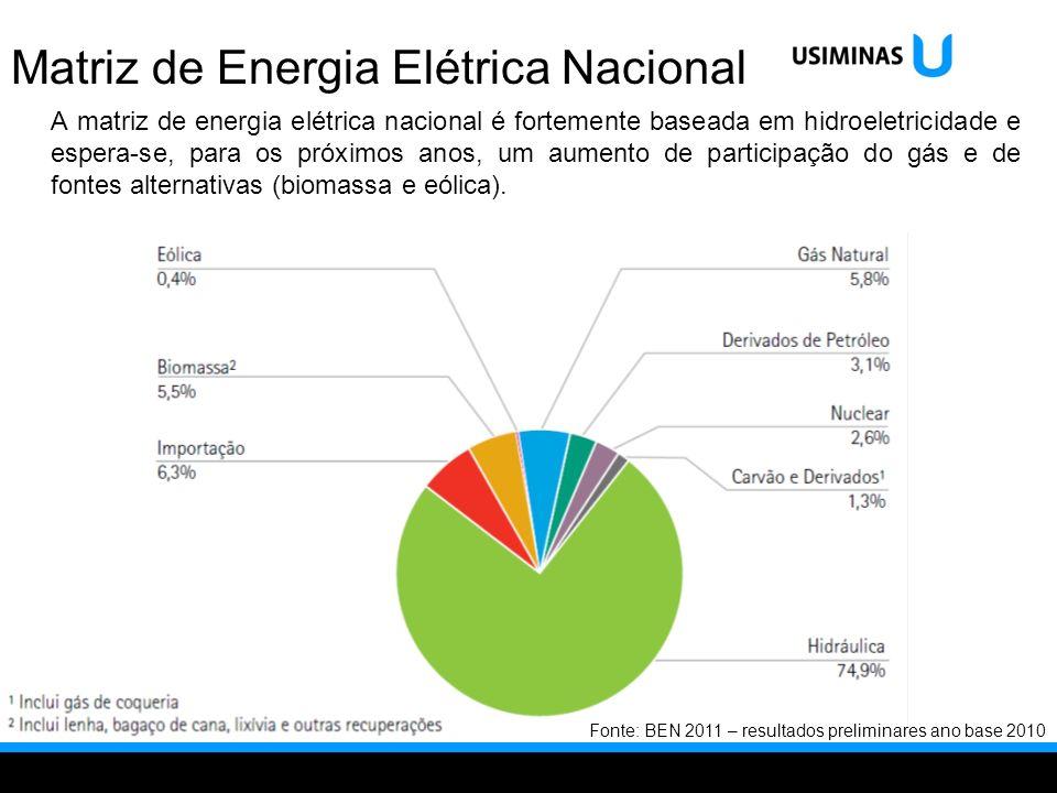 Matriz de Energia Elétrica Nacional Fonte: BEN 2011 – resultados preliminares ano base 2010 A matriz de energia elétrica nacional é fortemente baseada
