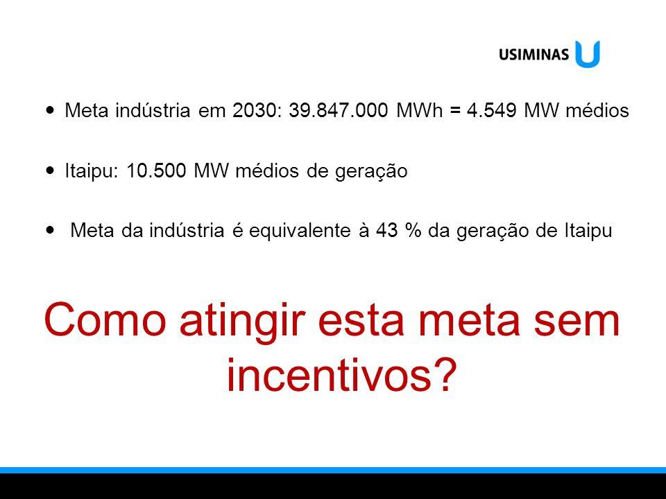 Meta indústria em 2030: 39.847.000 MWh = 4.549 MW médios Itaipu: 10.500 MW médios de geração Meta da indústria é equivalente à 43 % da geração de Itai