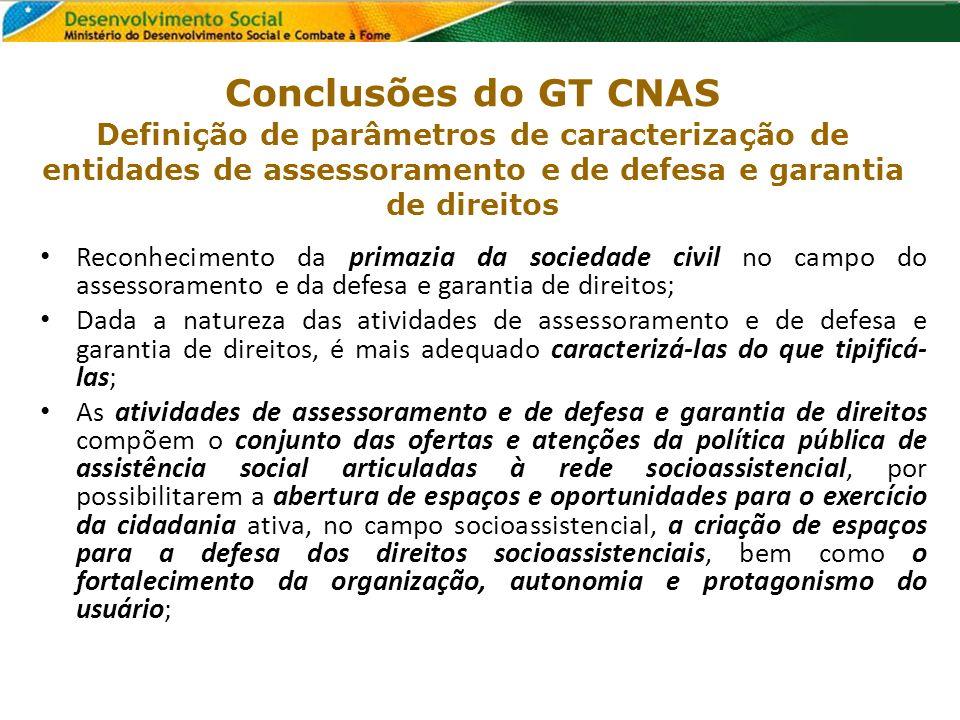Conclusões do GT CNAS Definição de parâmetros de caracterização de entidades de assessoramento e de defesa e garantia de direitos Reconhecimento da pr