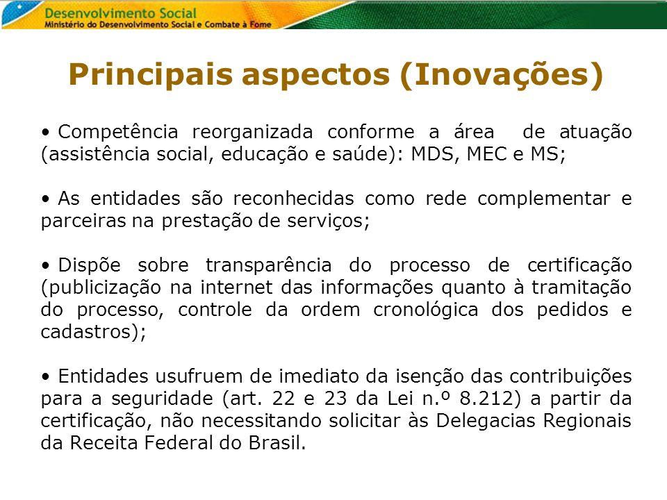 Principais aspectos (Inovações) Competência reorganizada conforme a área de atuação (assistência social, educação e saúde): MDS, MEC e MS; As entidade