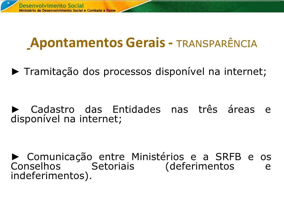 Tramitação dos processos disponível na internet; Cadastro das Entidades nas três áreas e disponível na internet; Comunicação entre Ministérios e a SRF
