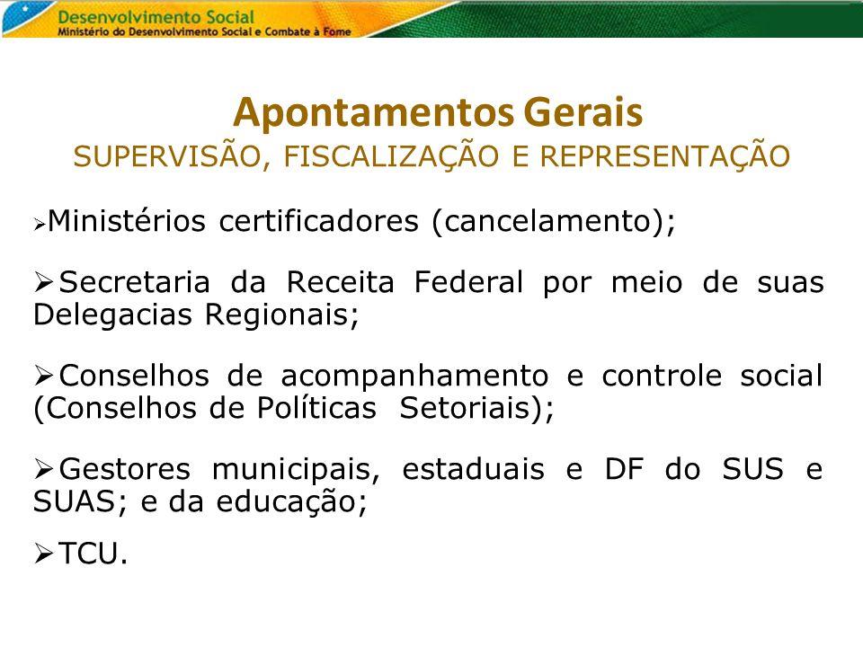Ministérios certificadores (cancelamento); Secretaria da Receita Federal por meio de suas Delegacias Regionais; Conselhos de acompanhamento e controle