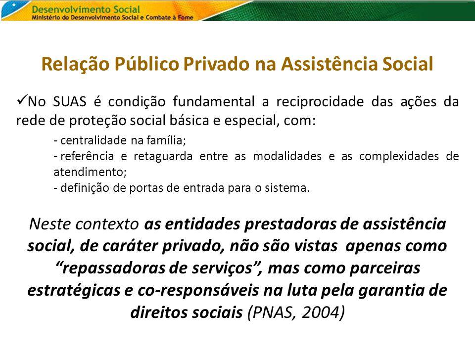 Relação Público Privado na Assistência Social No SUAS é condição fundamental a reciprocidade das ações da rede de proteção social básica e especial, c