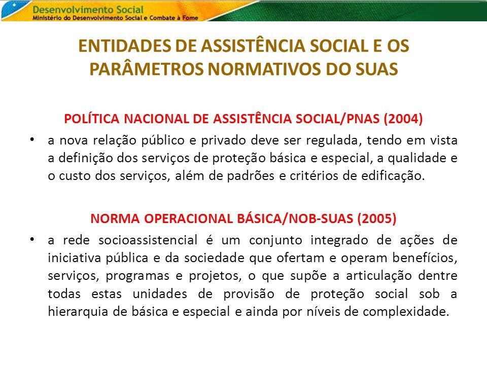 POLÍTICA NACIONAL DE ASSISTÊNCIA SOCIAL/PNAS (2004) a nova relação público e privado deve ser regulada, tendo em vista a definição dos serviços de pro