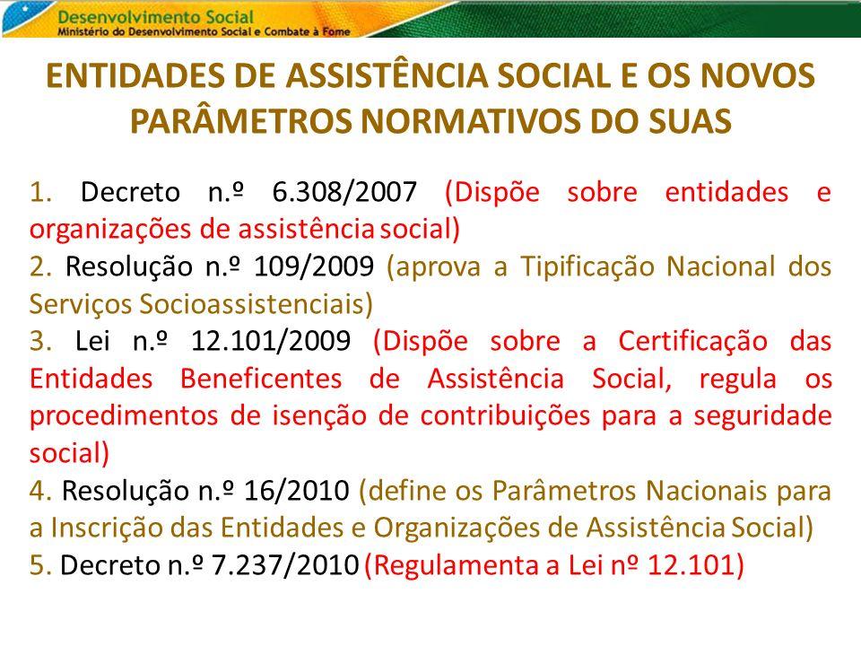 ENTIDADES DE ASSISTÊNCIA SOCIAL E OS NOVOS PARÂMETROS NORMATIVOS DO SUAS 1. Decreto n.º 6.308/2007 (Dispõe sobre entidades e organizações de assistênc
