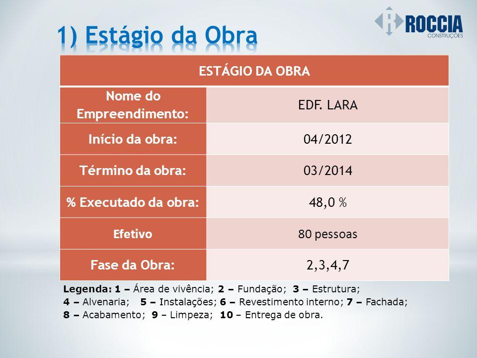 ESTÁGIO DA OBRA Nome do Empreendimento: EDF. LARA Início da obra:04/2012 Término da obra:03/2014 % Executado da obra:48,0 % Efetivo80 pessoas Fase da