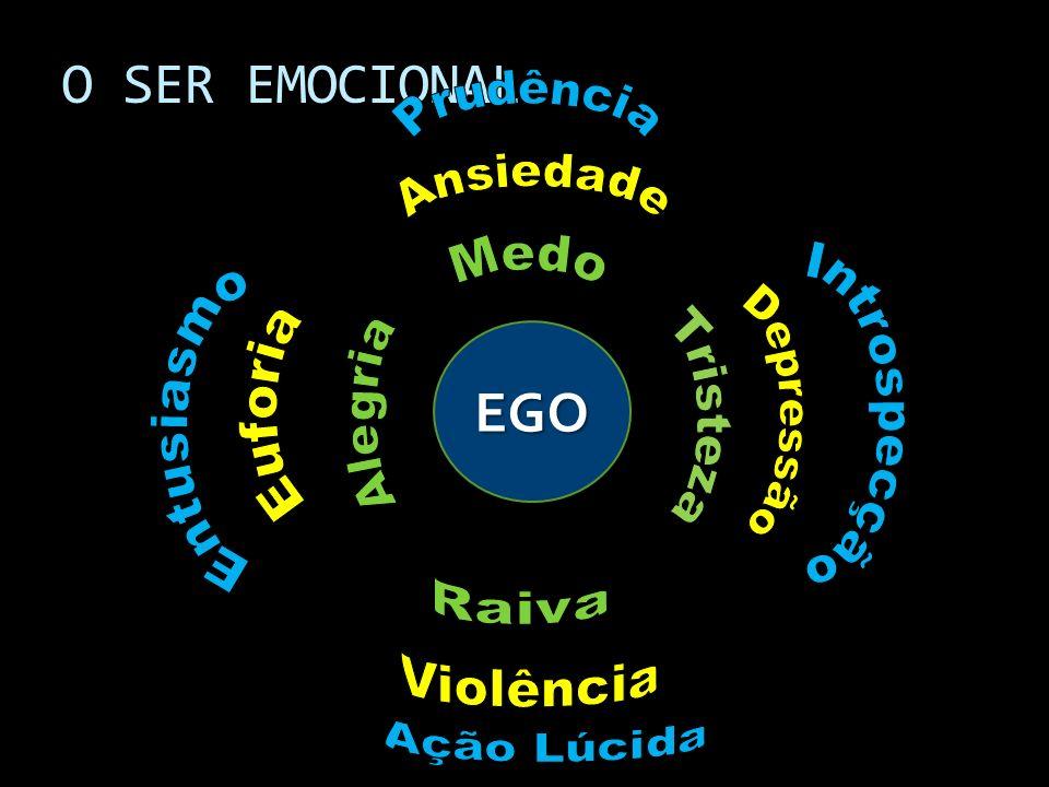 O SER EMOCIONAL EGO