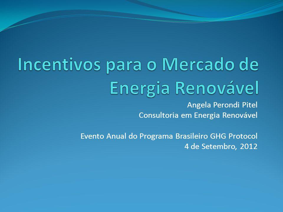 2020 : Projeções da Capacidade Instalada por Fonte no Brasil FonteBrasil (2020) Energia Eólica6000-7800 PCH6966 Biomassa8521 Energia Geotérmica0 Solar Fotovoltaica0 Energia dos Oceanos0 CSP¹195 Capacidade Instalada Adicional Mínima e Máxima por Fonte (MW) ¹Concentradores Térmicos Solares Source:ICA Latin America: Energias renováveis para geração de eletricidade na América Latina: mercado, tecnologias e perspectivas, 2010.