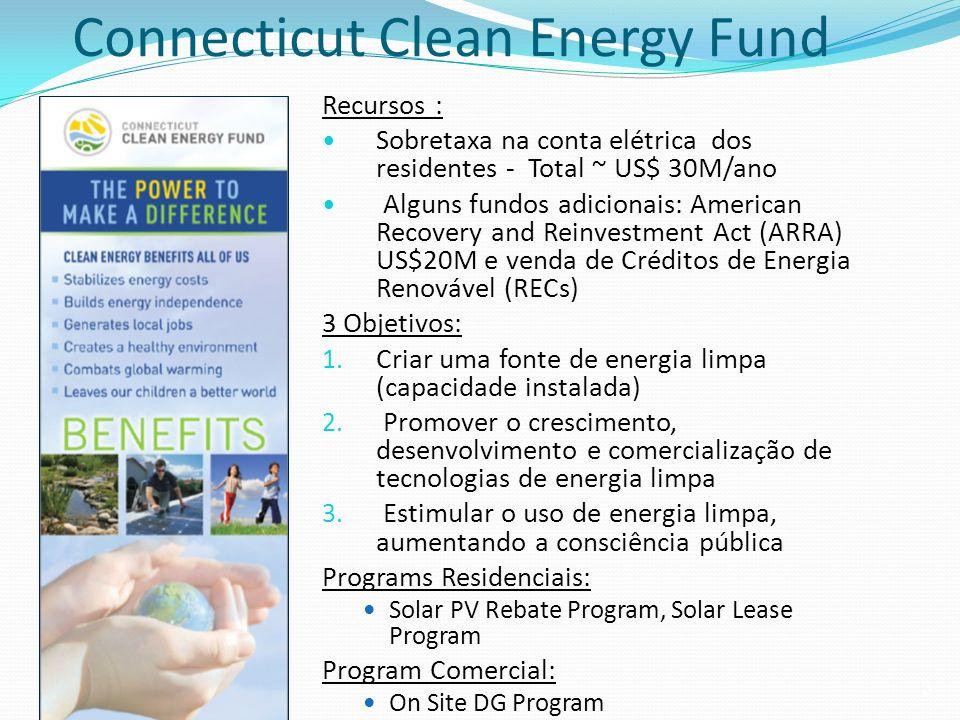 Quadros Políticos: Criando Mecanismos de Mercado Nos Estados Unidos: 20+ Renewable Energy Funds – Incentivos diretos (Performance- based incentives): Rebates, loan, grant, lease, etc.
