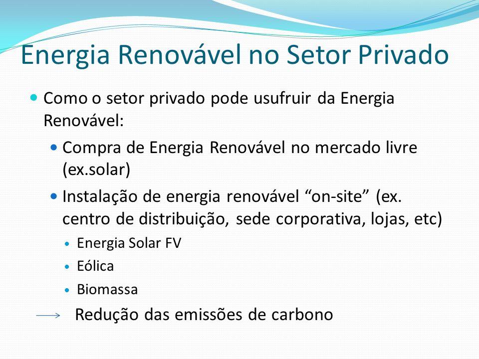 Eletrosul Megawatt Solar 1 st Instalação Solar FV em edifício público (grid-tied) - Sede da Eletrosul (Florianópolis, Santa Catarina) Source: www.eletrosul.gov.br