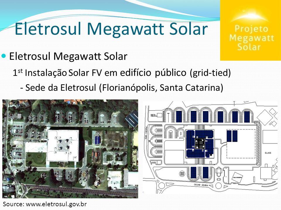 Walmart 20 a 30 sites na California e Arizona - Energia Solar thin film 20-30% da energia total de cada site Evitar a produção de mais de 11.650 toneladas métricas CO equivalente/ ano (retirar 3.000 veículos de circulação) Complementa os outros 31 projetos solares da empresa Source: www.walmart.com
