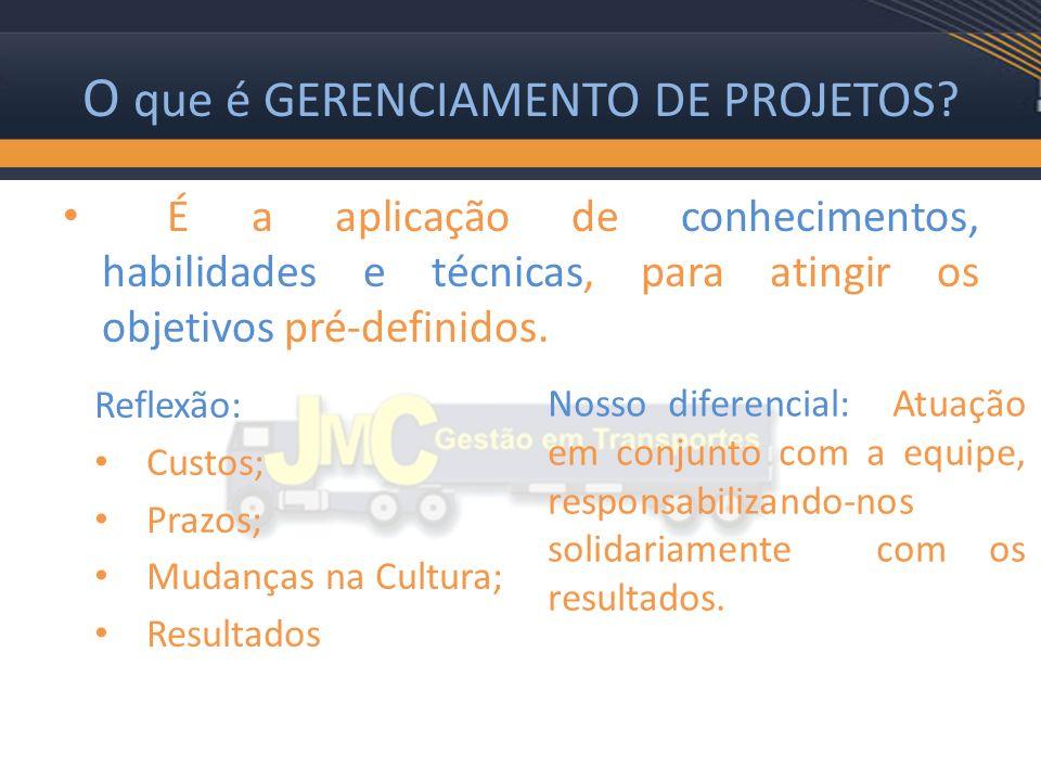 Treinamento e Desenvolvimento Mudança Conscientização dos participantes quanto ao momento que estão vivendo e à realidade dessa situação.