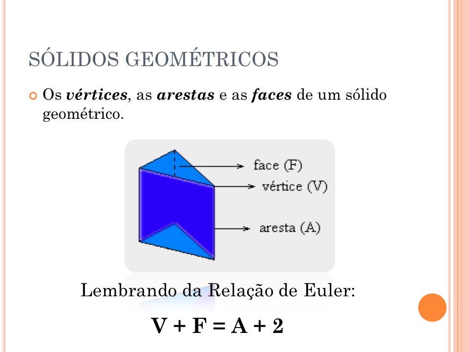 S ÓLIDOS IMPORTANTES : Este sólido geométrico chama-se cubo.