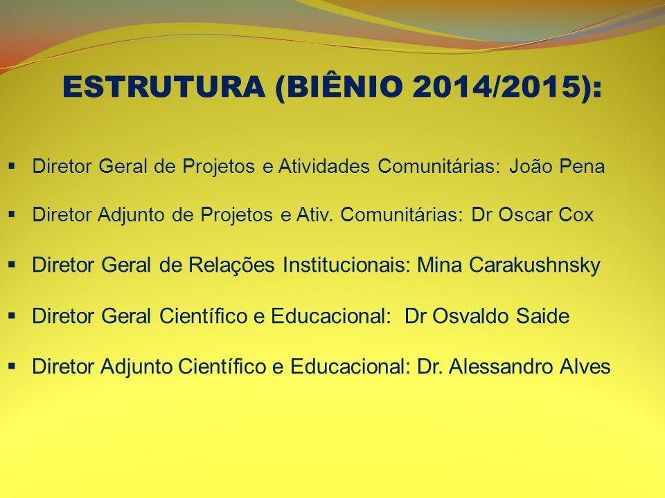 ESTRUTURA (BIÊNIO 2014/2015): Diretor Geral de Projetos e Atividades Comunitárias: João Pena Diretor Adjunto de Projetos e Ativ. Comunitárias: Dr Osca
