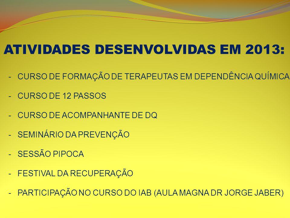 ATIVIDADES DESENVOLVIDAS EM 2013: -CURSO DE FORMAÇÃO DE TERAPEUTAS EM DEPENDÊNCIA QUÍMICA -CURSO DE 12 PASSOS -CURSO DE ACOMPANHANTE DE DQ -SEMINÁRIO