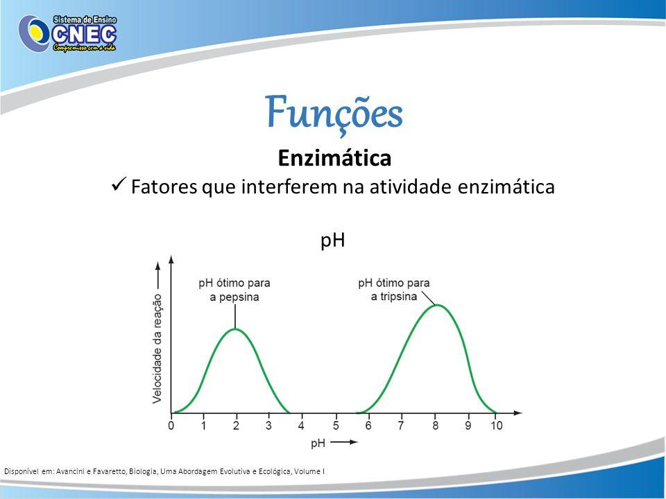 Funções Enzimática Disponível em: Avancini e Favaretto, Biologia, Uma Abordagem Evolutiva e Ecológica, Volume I Fatores que interferem na atividade en