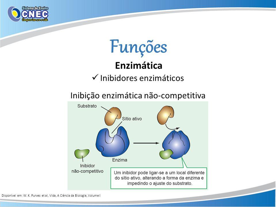 Funções Enzimática Disponível em: W. K. Purves et al, Vida, A Ciência da Biologia, Volume I Inibidores enzimáticos Inibição enzimática não-competitiva